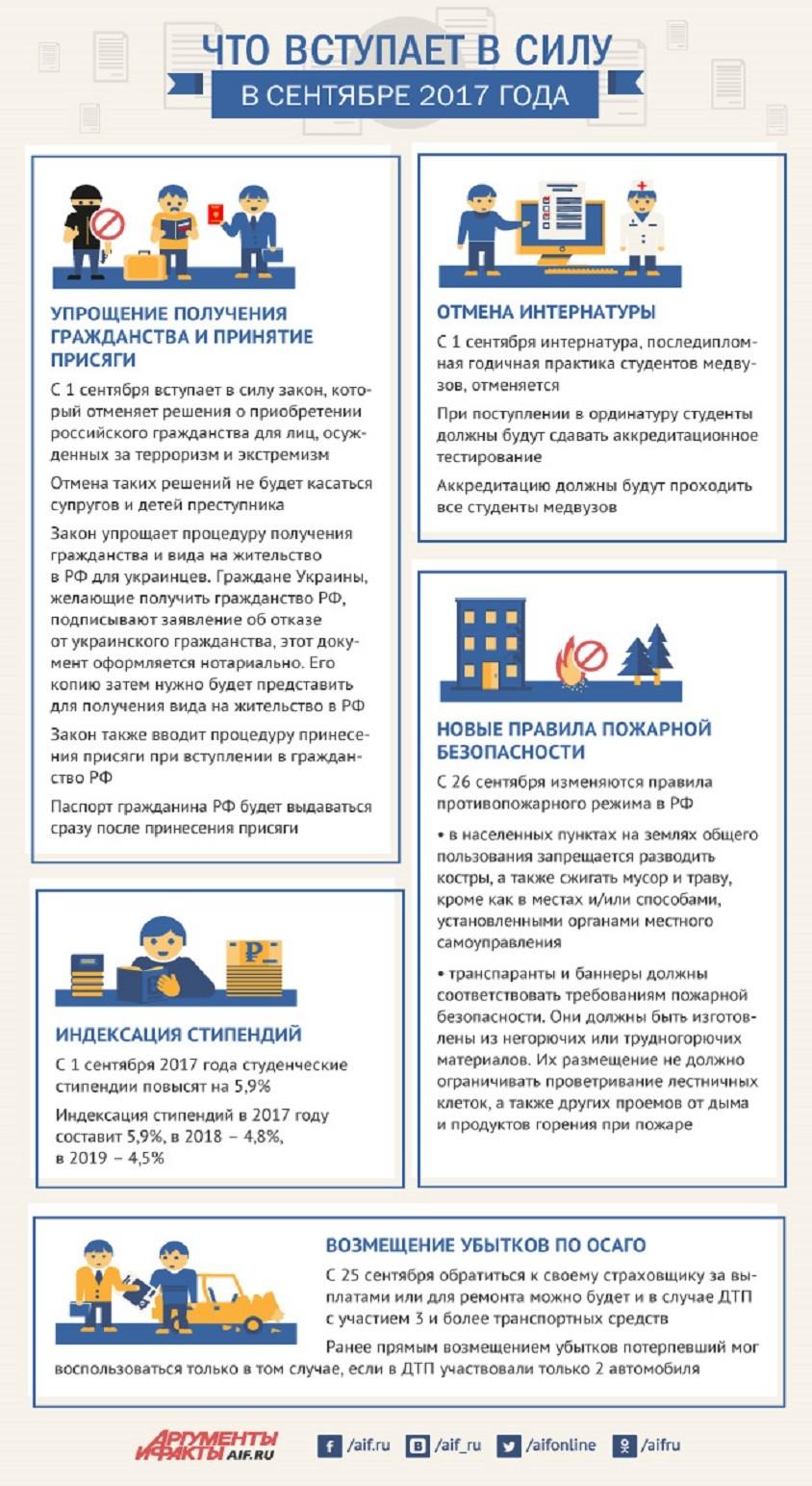 Новые законы с 1 января 2017 года в россии для многодетных семей в